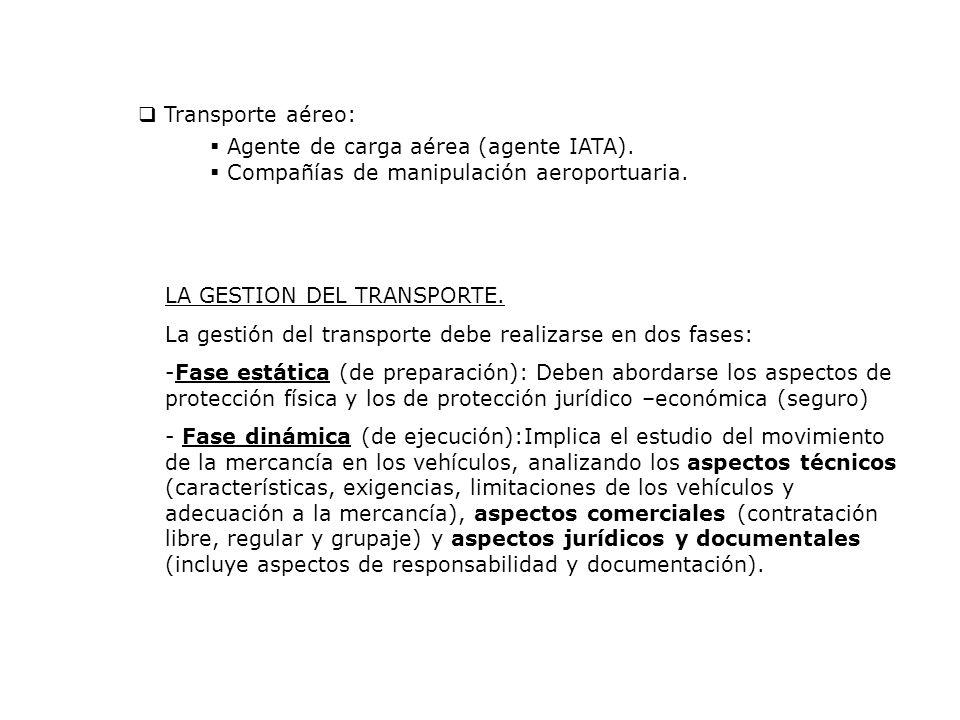 Transporte aéreo: Agente de carga aérea (agente IATA). Compañías de manipulación aeroportuaria. LA GESTION DEL TRANSPORTE.