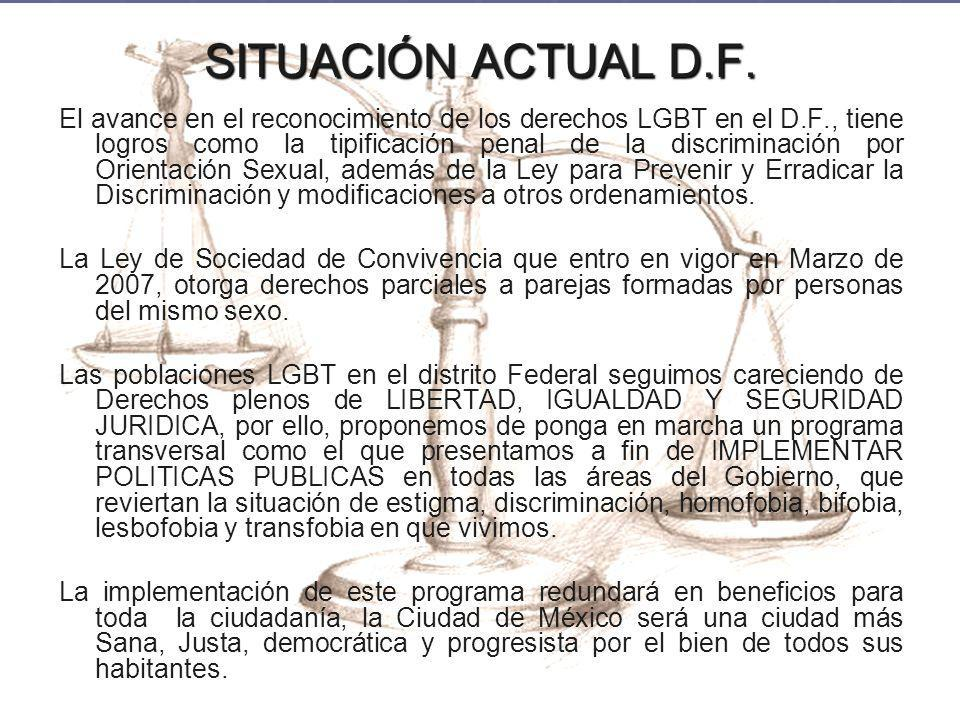 SITUACIÓN ACTUAL D.F.
