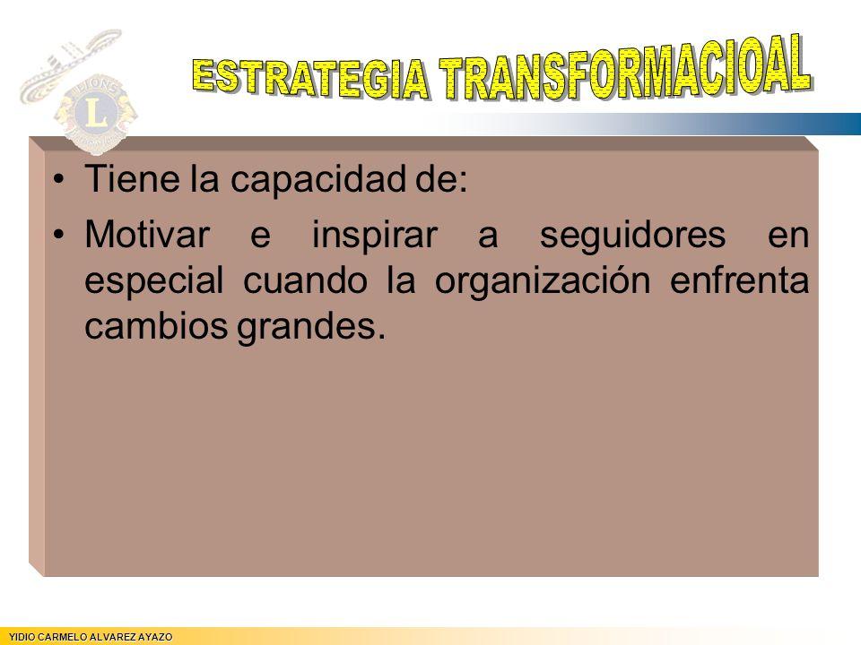 ESTRATEGIA TRANSFORMACIOAL