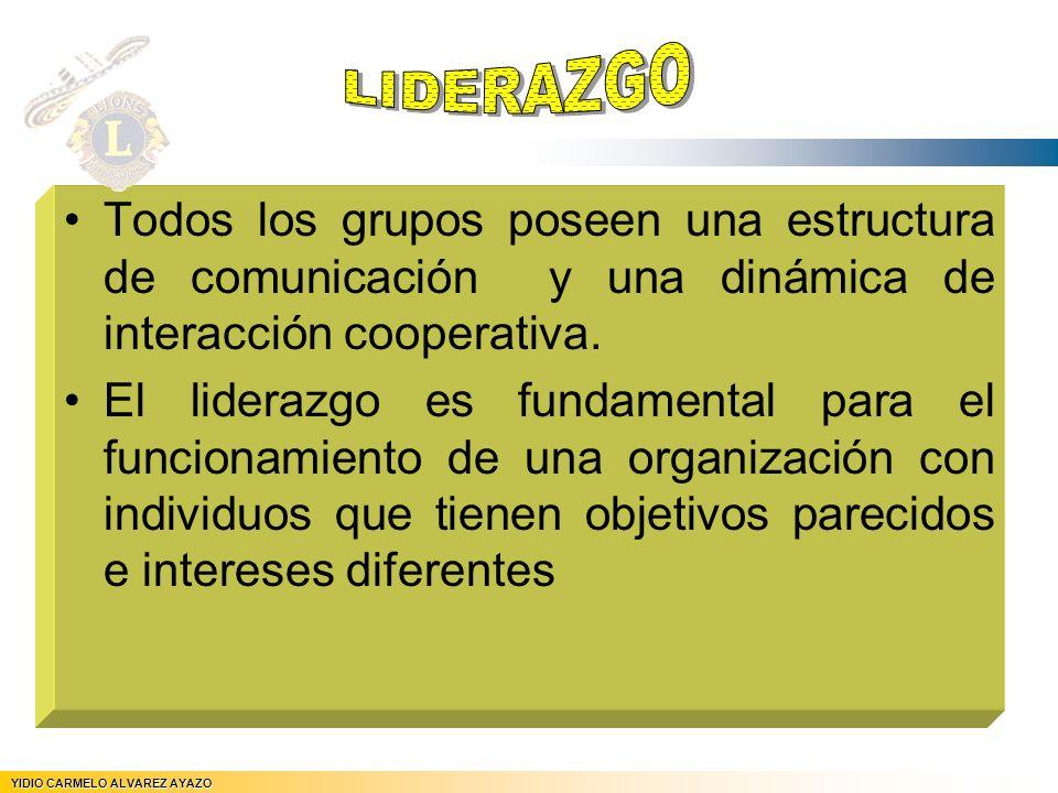 LIDERAZGO Todos los grupos poseen una estructura de comunicación y una dinámica de interacción cooperativa.