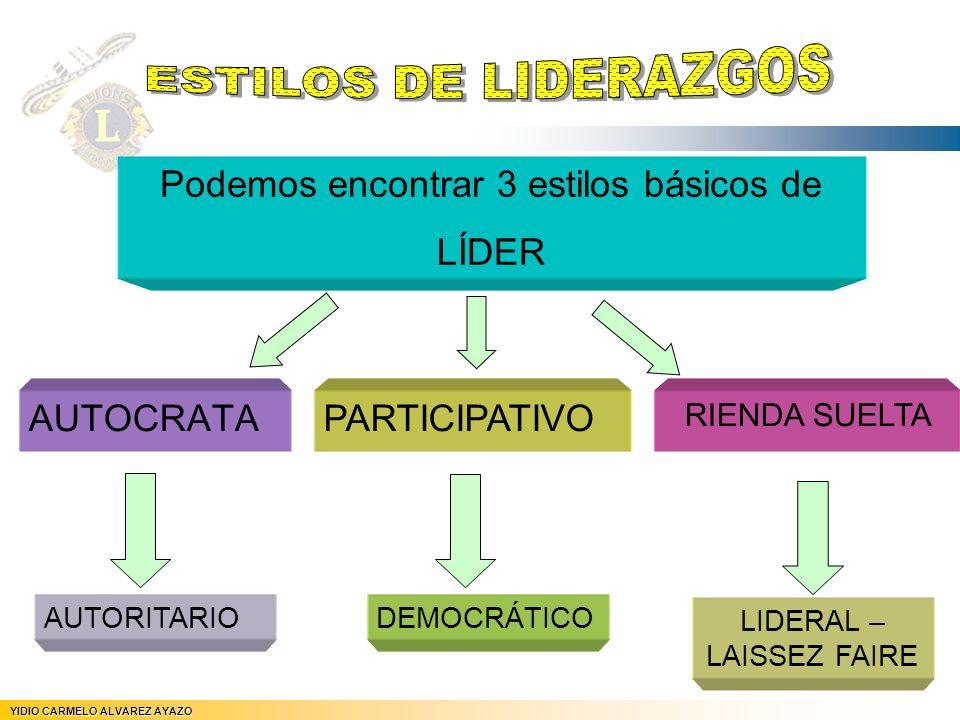 ESTILOS DE LIDERAZGOS Podemos encontrar 3 estilos básicos de LÍDER