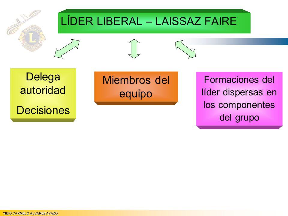 Formaciones del líder dispersas en los componentes del grupo