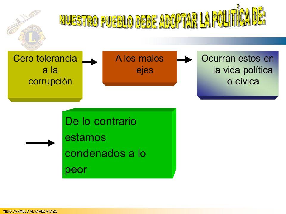 NUESTRO PUEBLO DEBE ADOPTAR LA POLITÍCA DE: