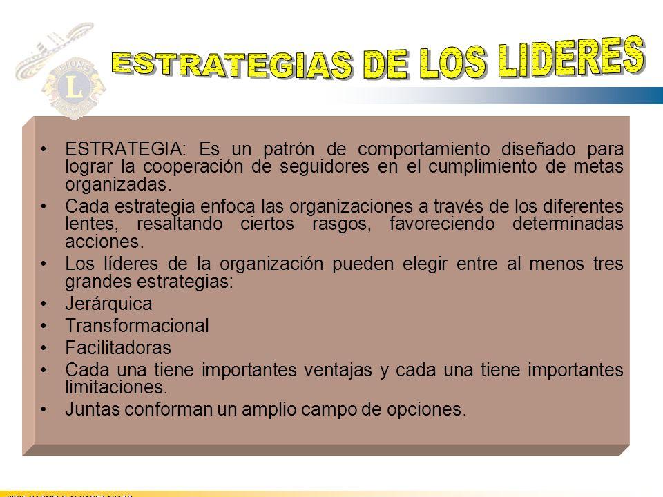 ESTRATEGIAS DE LOS LIDERES