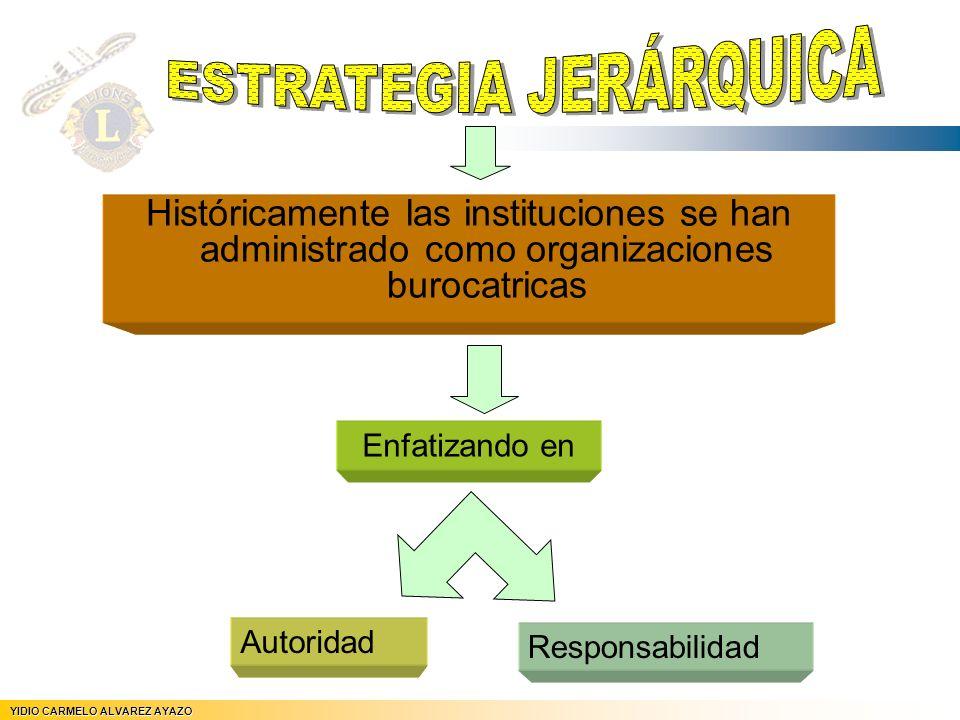 ESTRATEGIA JERÁRQUICA