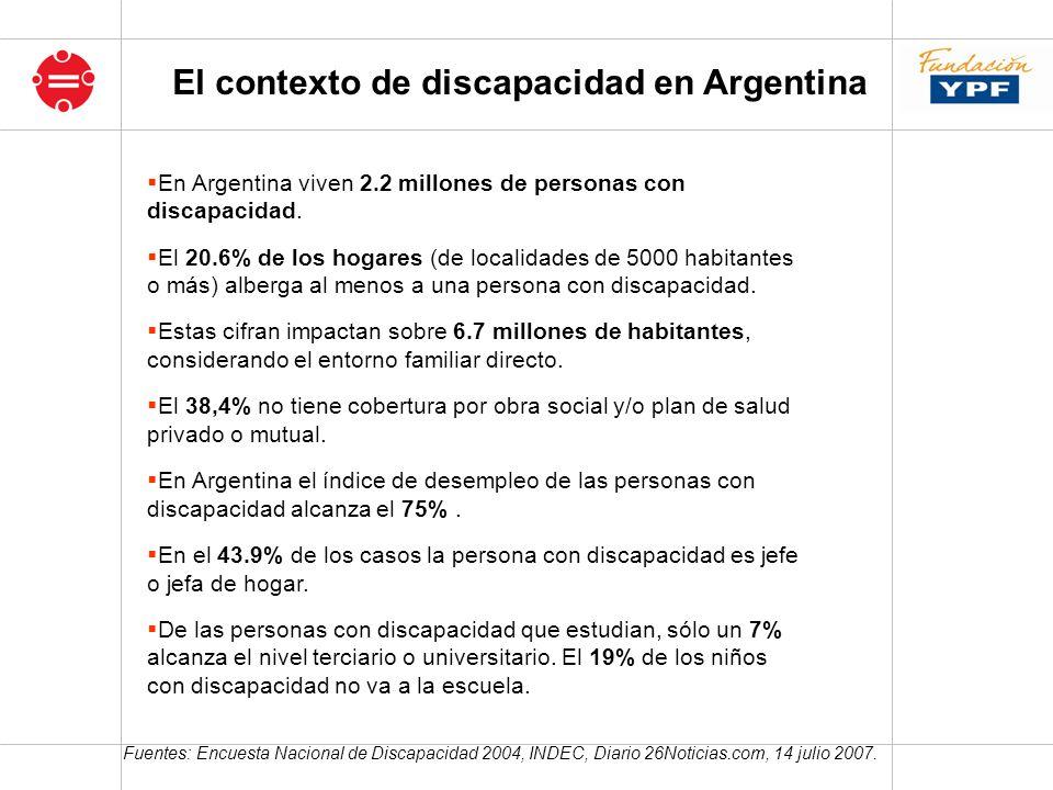 El contexto de discapacidad en Argentina