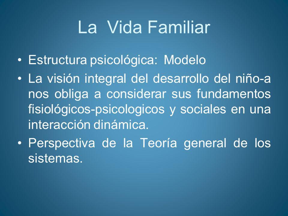 La Vida Familiar Estructura psicológica: Modelo