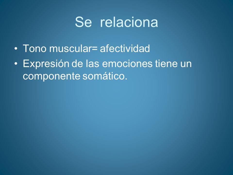 Se relaciona Tono muscular= afectividad
