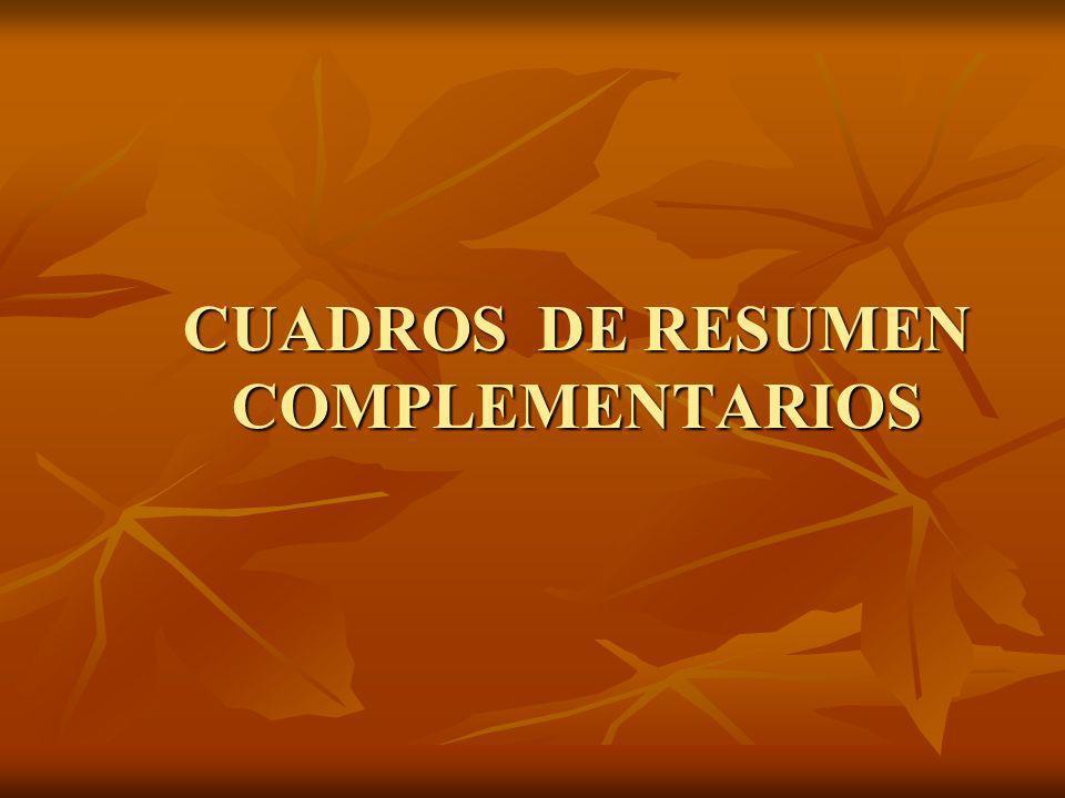 CUADROS DE RESUMEN COMPLEMENTARIOS