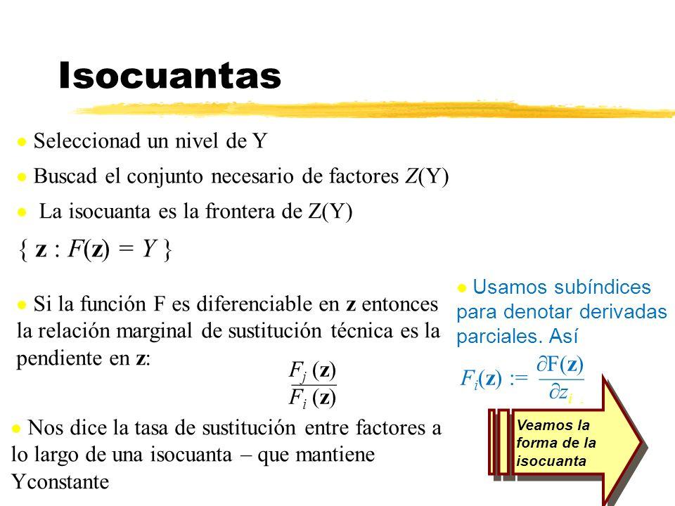 Isocuantas { z : F(z) = Y } Seleccionad un nivel de Y