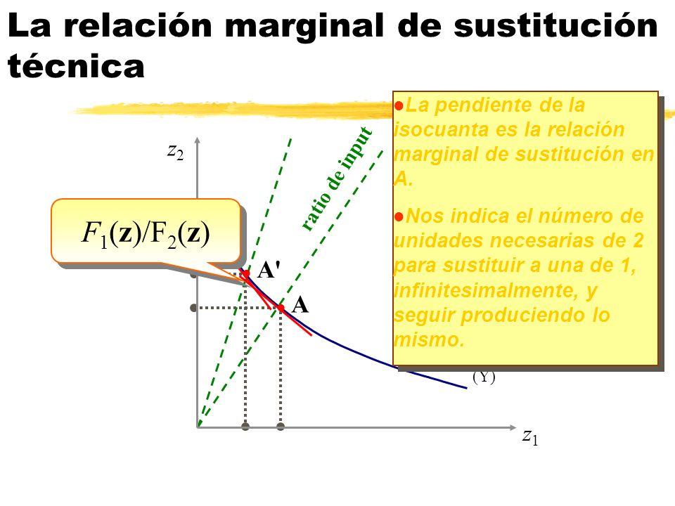 La relación marginal de sustitución técnica