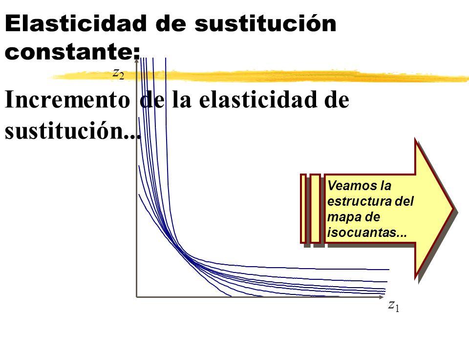 Elasticidad de sustitución constante:
