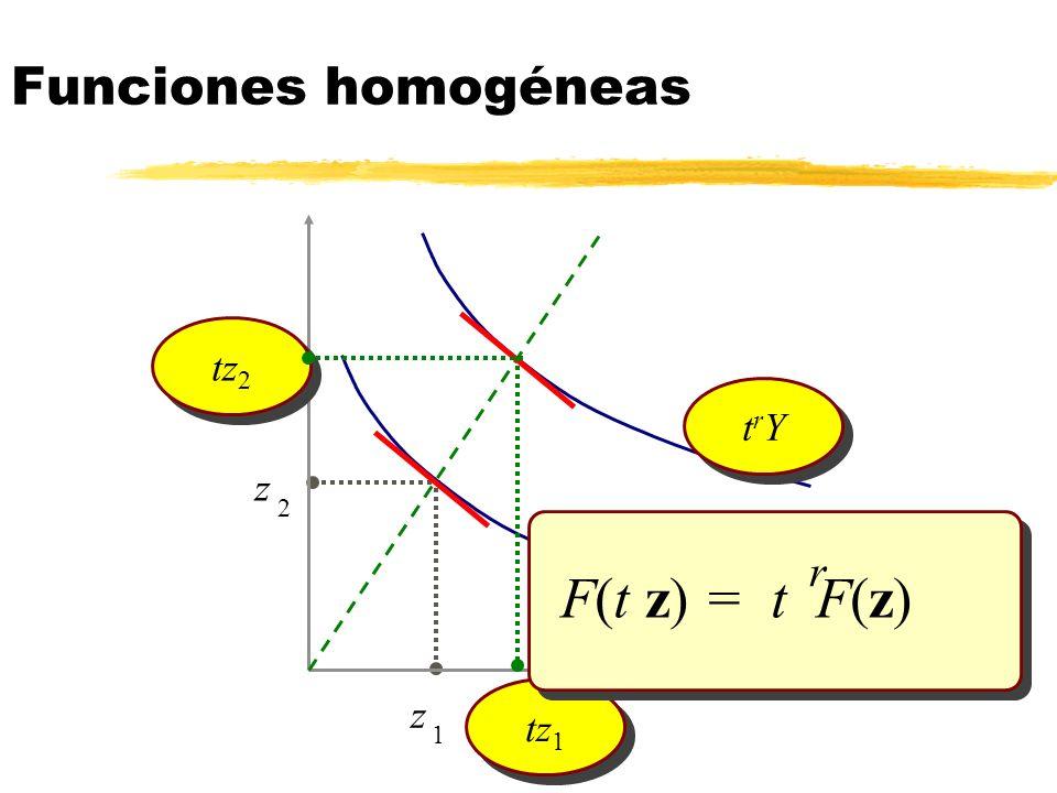 Funciones homogéneas tz1 tz2 trY z 2 F(t z) = t F(z) r Y z 1