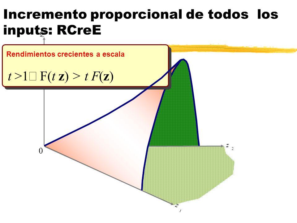 Incremento proporcional de todos los inputs: RCreE