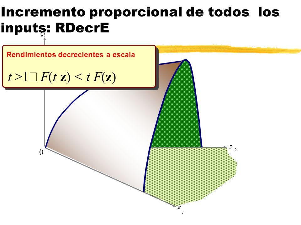 Incremento proporcional de todos los inputs: RDecrE