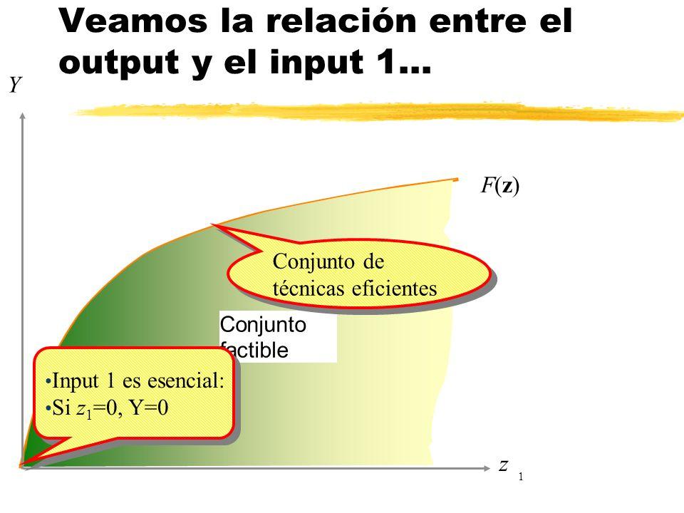 Veamos la relación entre el output y el input 1...
