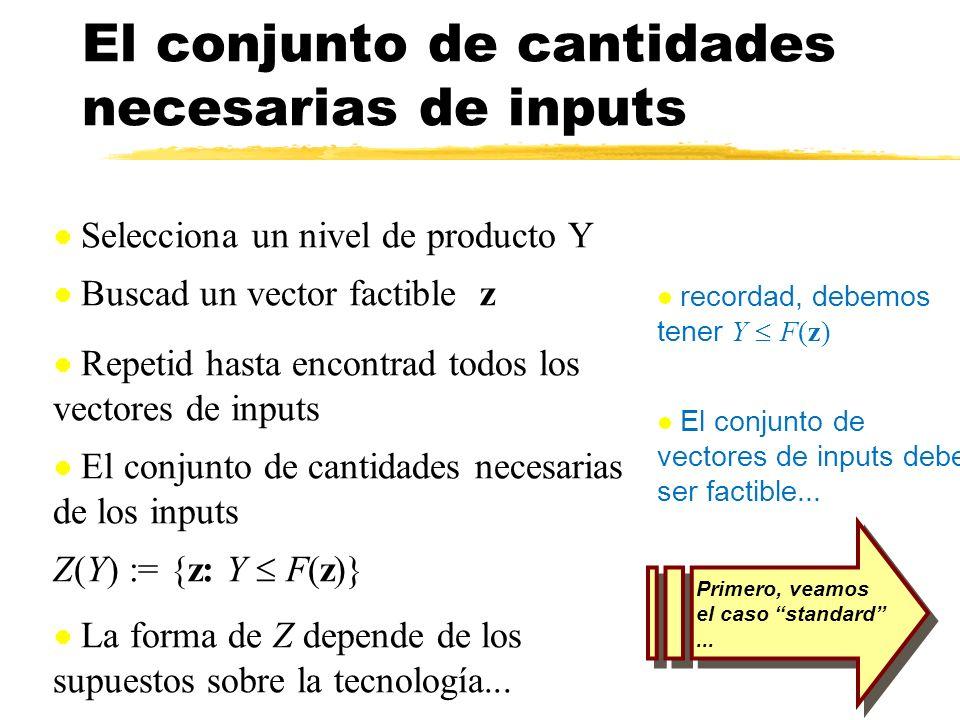 El conjunto de cantidades necesarias de inputs
