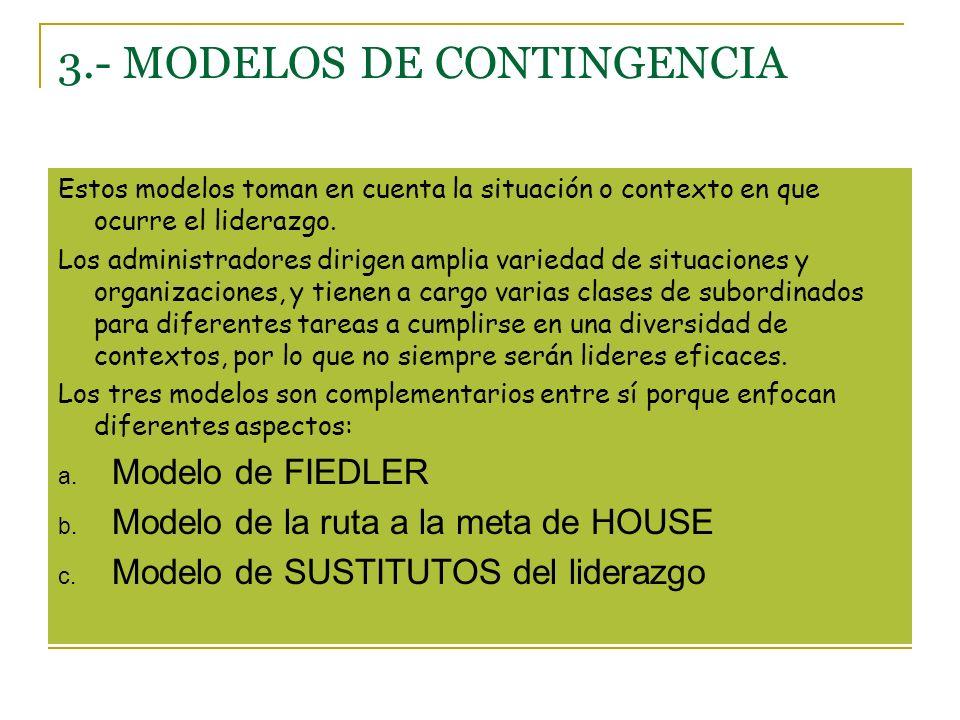 3.- MODELOS DE CONTINGENCIA