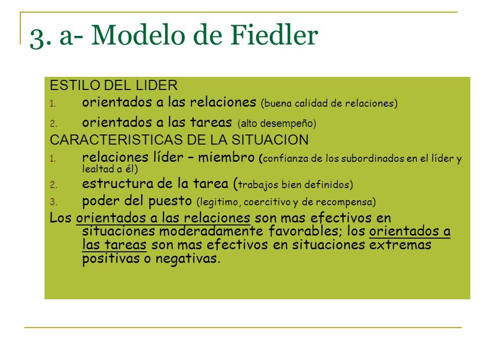 3. a- Modelo de Fiedler ESTILO DEL LIDER