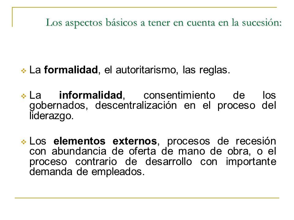 Los aspectos básicos a tener en cuenta en la sucesión: