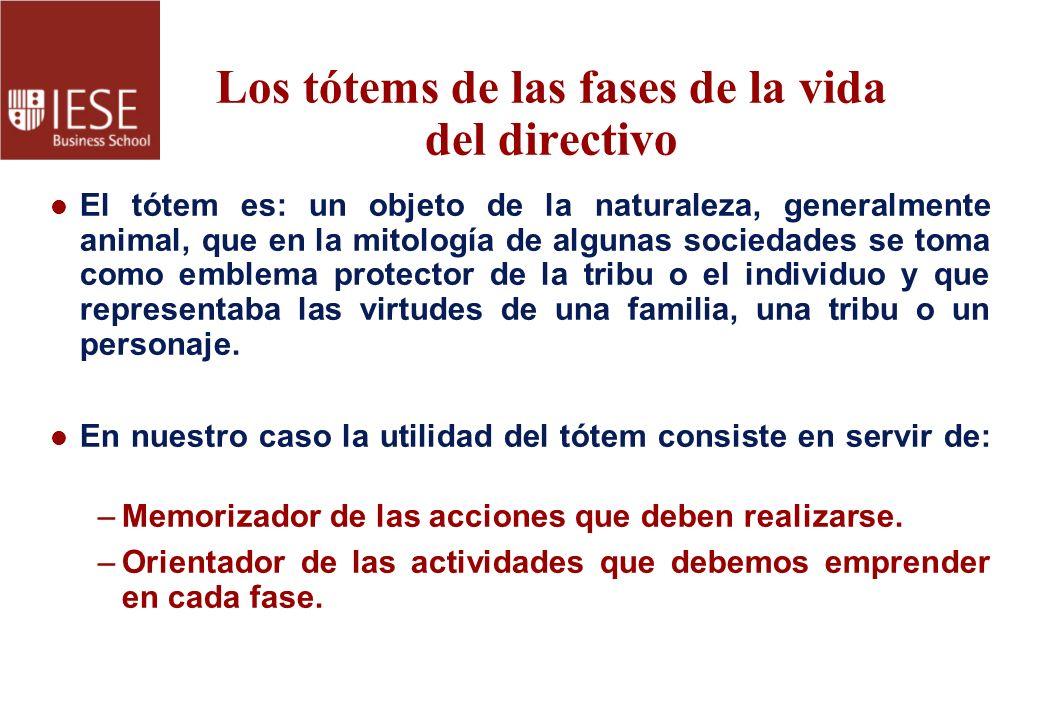 Los tótems de las fases de la vida del directivo
