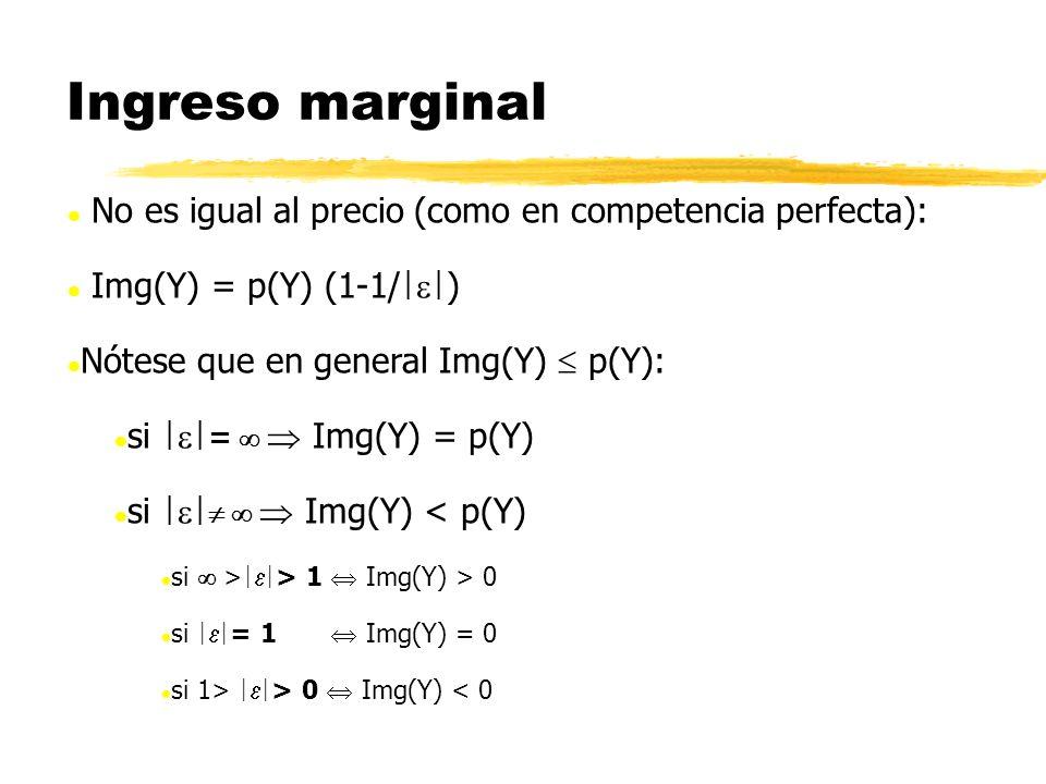 Ingreso marginal No es igual al precio (como en competencia perfecta):