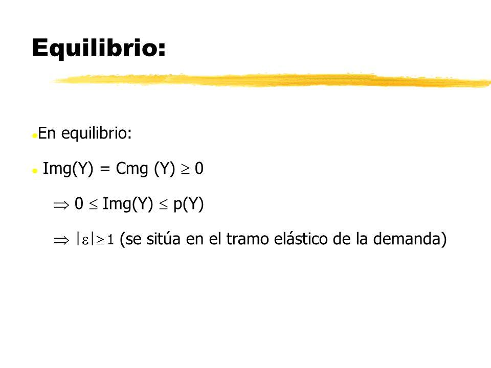 Equilibrio: En equilibrio: Img(Y) = Cmg (Y)  0  0  Img(Y)  p(Y)