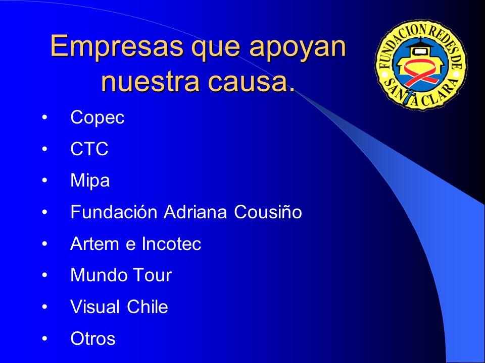 Empresas que apoyan nuestra causa.