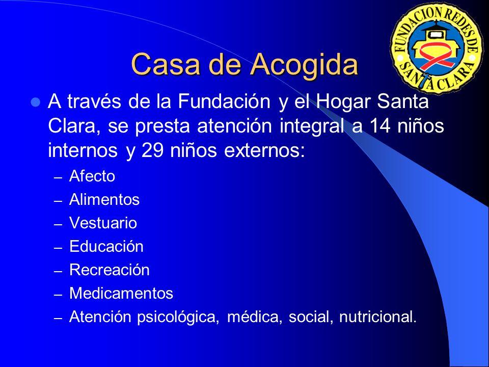 Casa de Acogida A través de la Fundación y el Hogar Santa Clara, se presta atención integral a 14 niños internos y 29 niños externos: