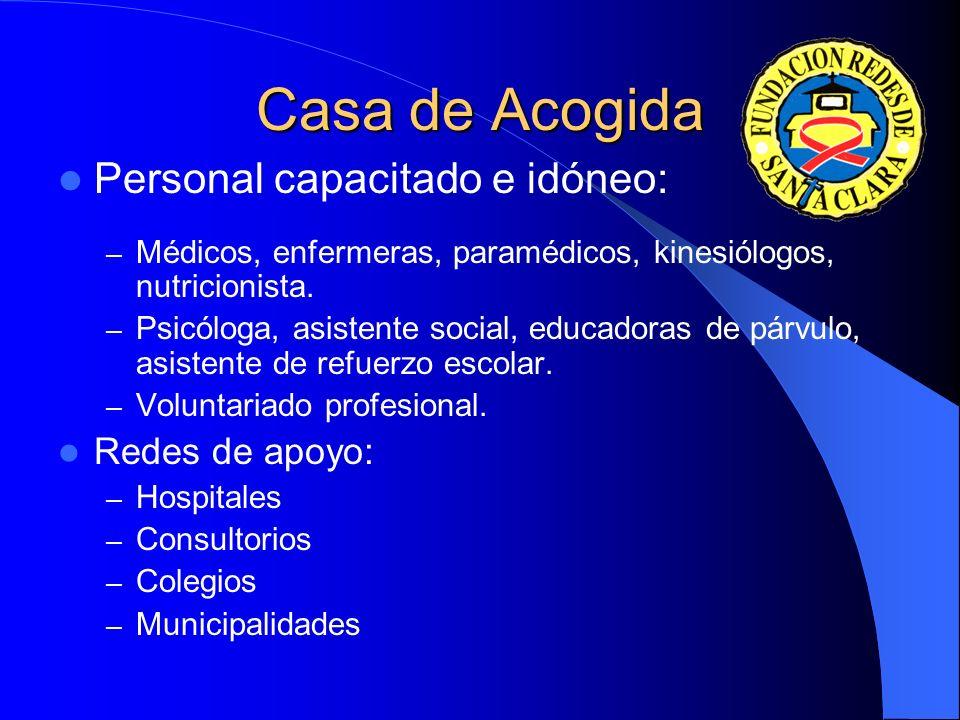 Casa de Acogida Personal capacitado e idóneo: Redes de apoyo: