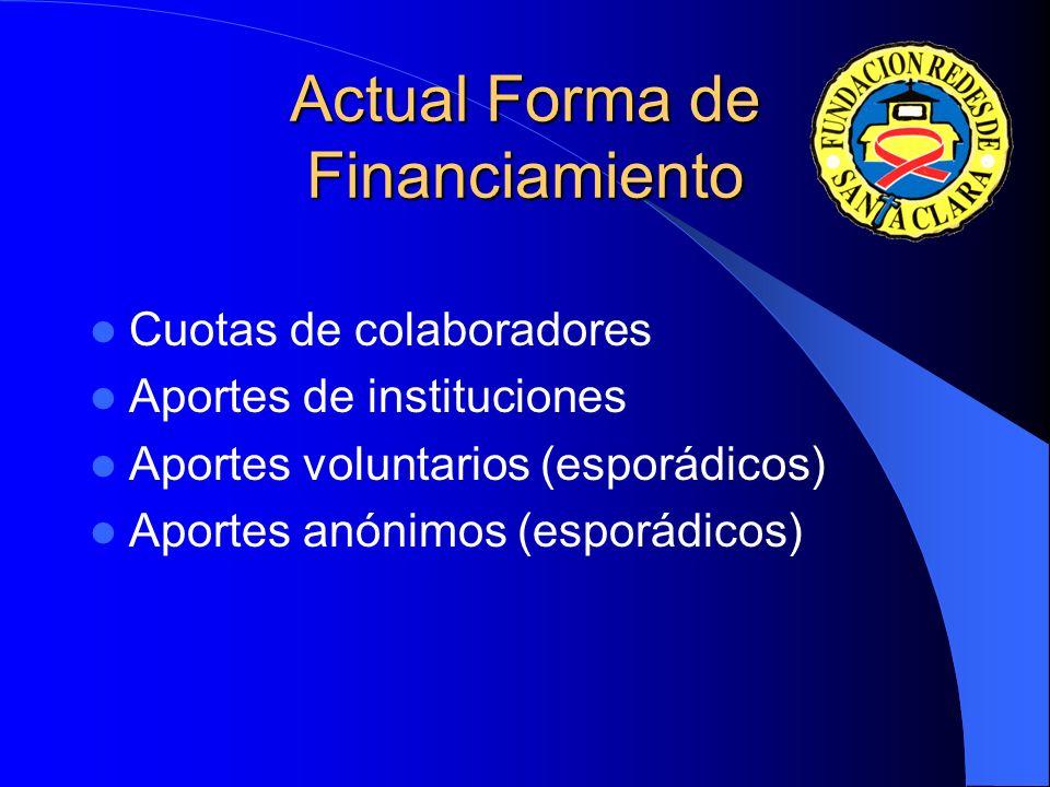 Actual Forma de Financiamiento