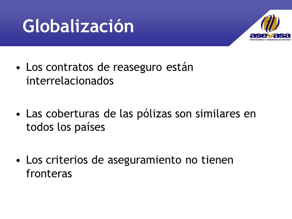 Globalización Los contratos de reaseguro están interrelacionados