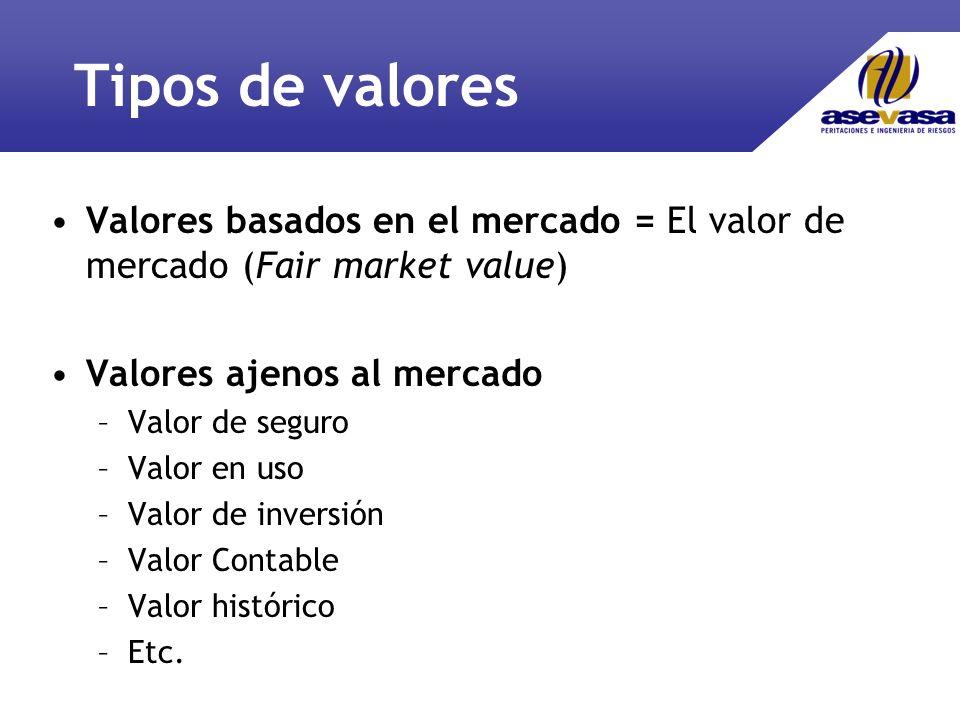 Tipos de valores Valores basados en el mercado = El valor de mercado (Fair market value) Valores ajenos al mercado.