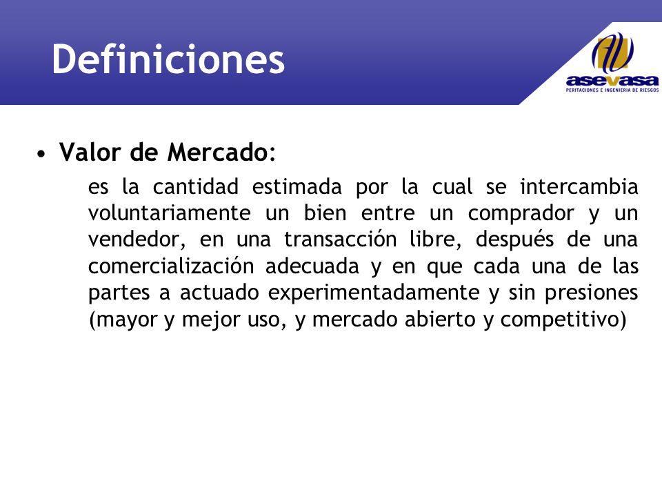 Definiciones Valor de Mercado: