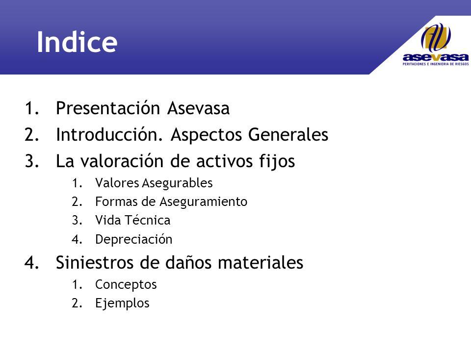 Indice Presentación Asevasa Introducción. Aspectos Generales