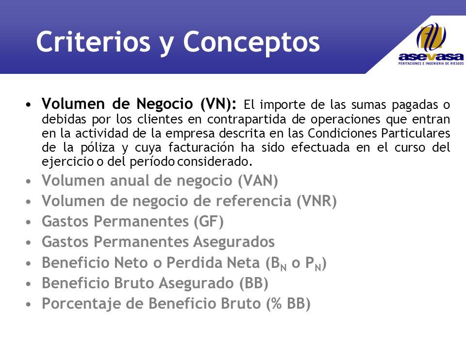 Criterios y Conceptos