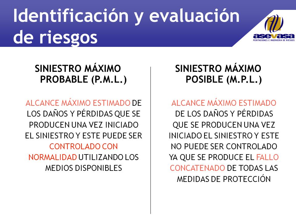 Identificación y evaluación de riesgos