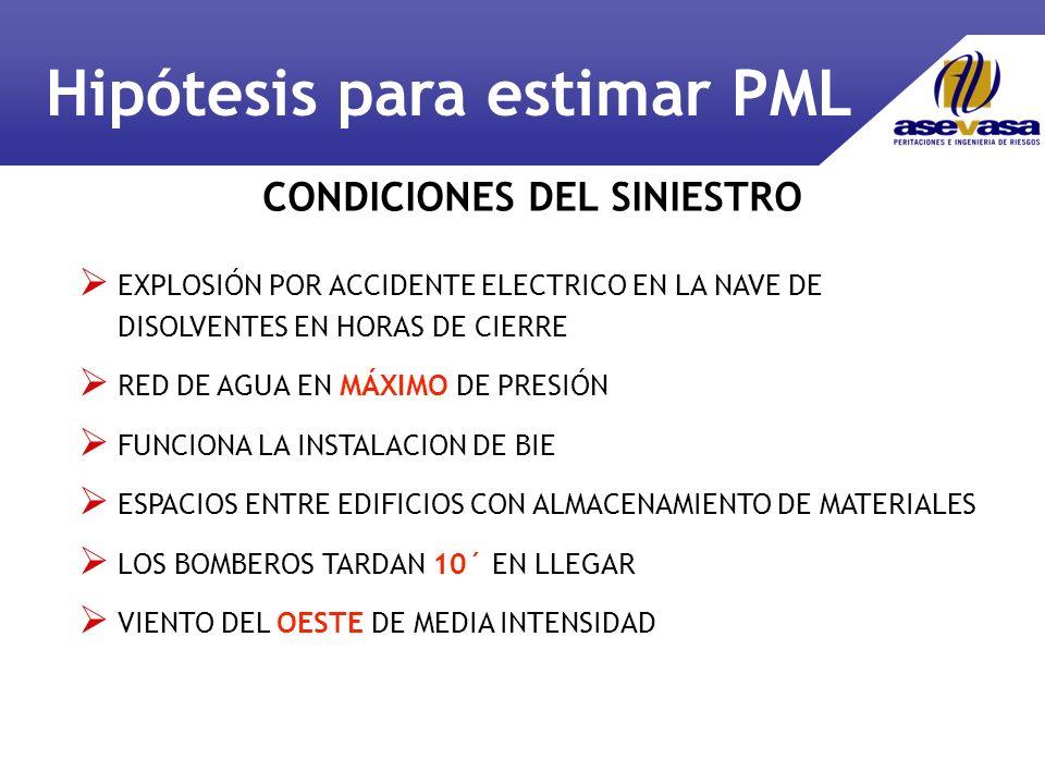CONDICIONES DEL SINIESTRO