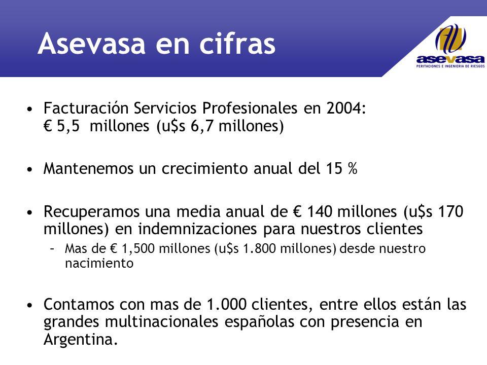 Asevasa en cifras Facturación Servicios Profesionales en 2004: € 5,5 millones (u$s 6,7 millones) Mantenemos un crecimiento anual del 15 %