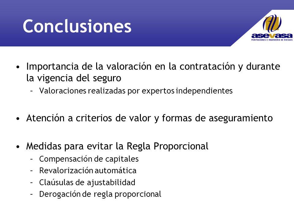Conclusiones Importancia de la valoración en la contratación y durante la vigencia del seguro. Valoraciones realizadas por expertos independientes.