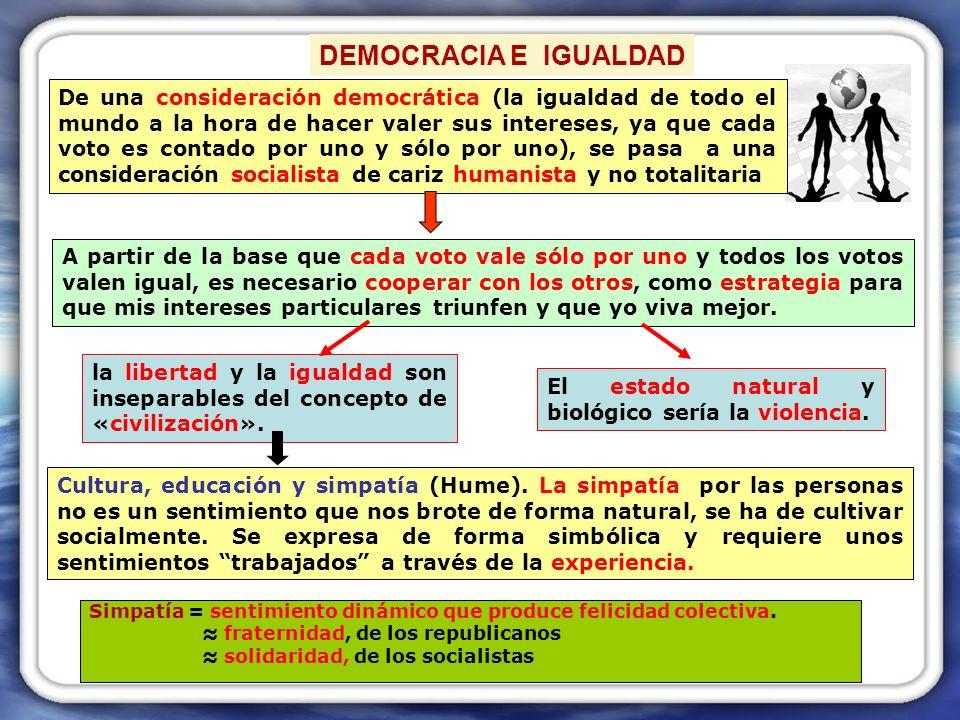 DEMOCRACIA E IGUALDAD