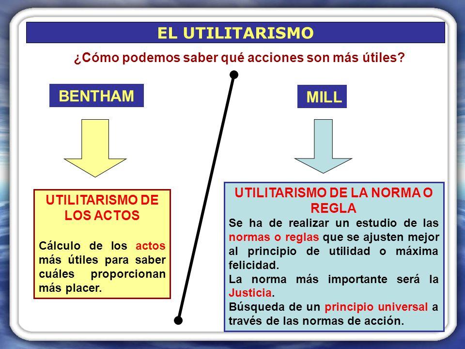 UTILITARISMO DE LA NORMA O REGLA UTILITARISMO DE LOS ACTOS