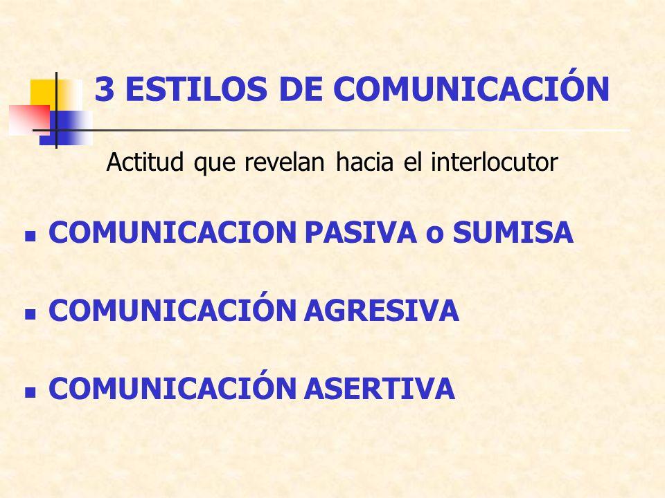 3 ESTILOS DE COMUNICACIÓN