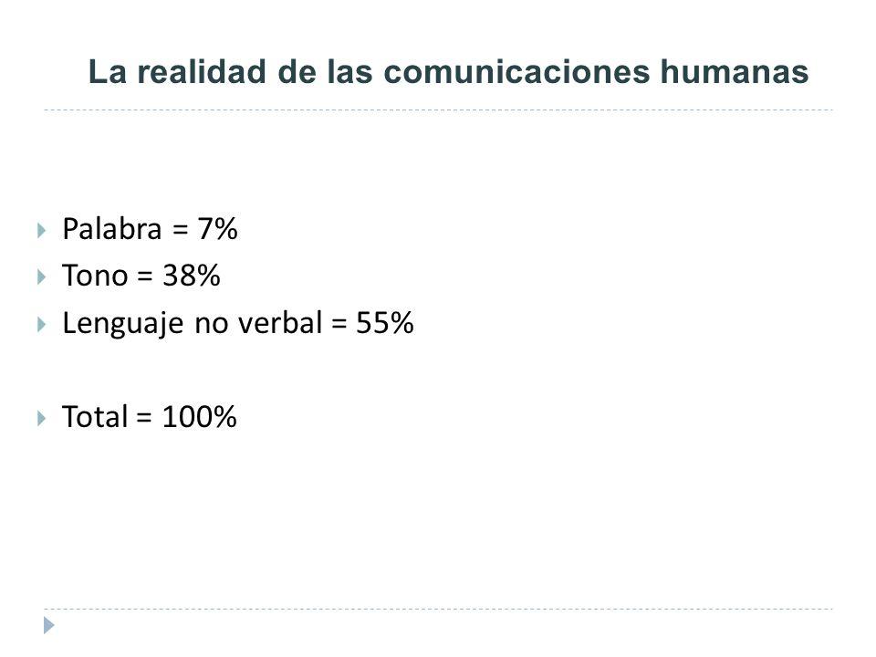 La realidad de las comunicaciones humanas