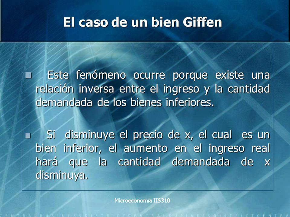 El caso de un bien Giffen