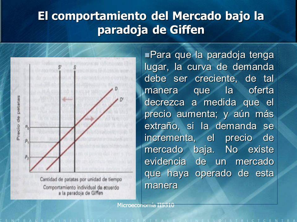 El comportamiento del Mercado bajo la paradoja de Giffen