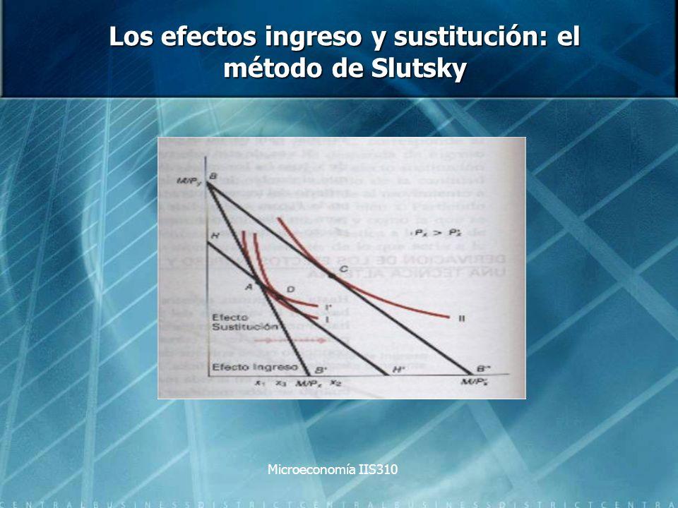 Los efectos ingreso y sustitución: el método de Slutsky