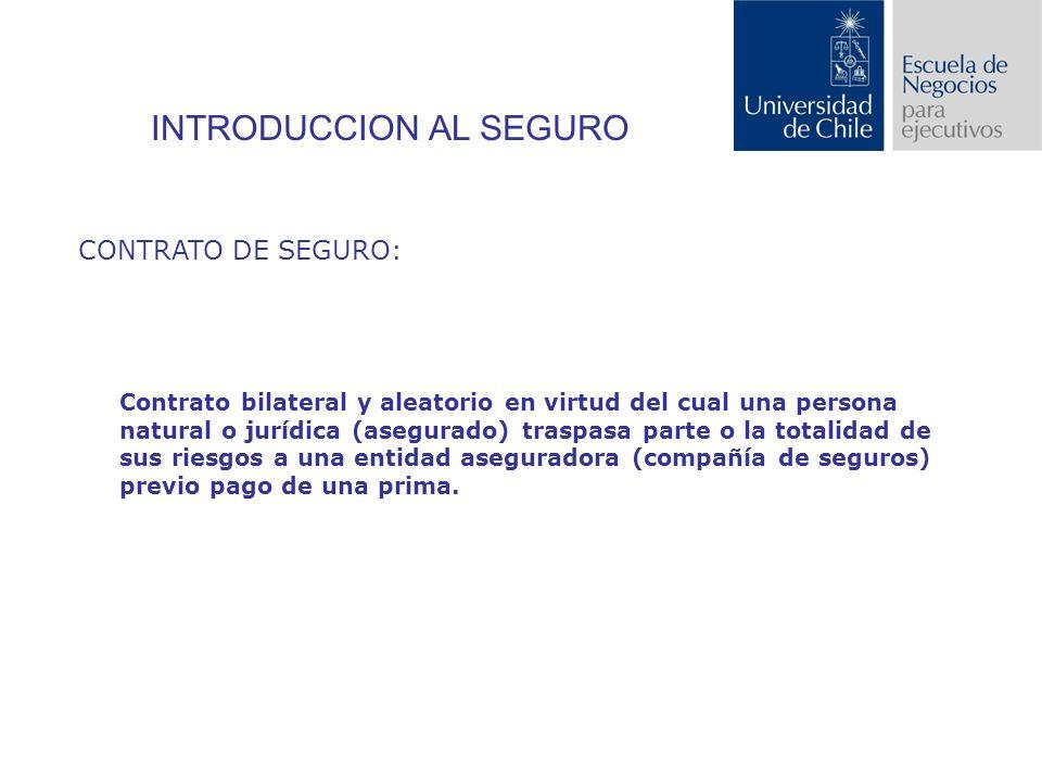 INTRODUCCION AL SEGURO