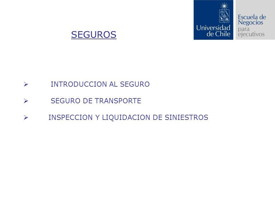 SEGUROS INTRODUCCION AL SEGURO SEGURO DE TRANSPORTE