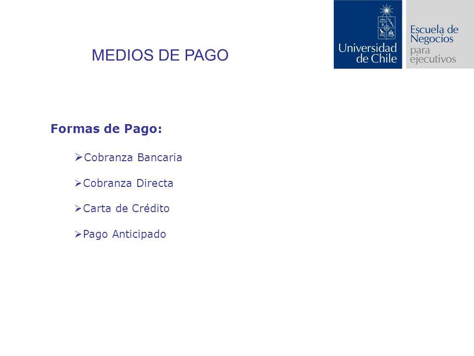 MEDIOS DE PAGO Formas de Pago: Cobranza Bancaria Cobranza Directa